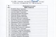 Списки учащихся КГУ Школы-лицея №34 отдела образования по городу Усть-Каменогорску управления образования ВКО